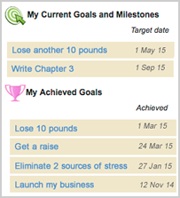 KEEP TRACK OF MILESTONES AND CELEBRATE SUCCESSES